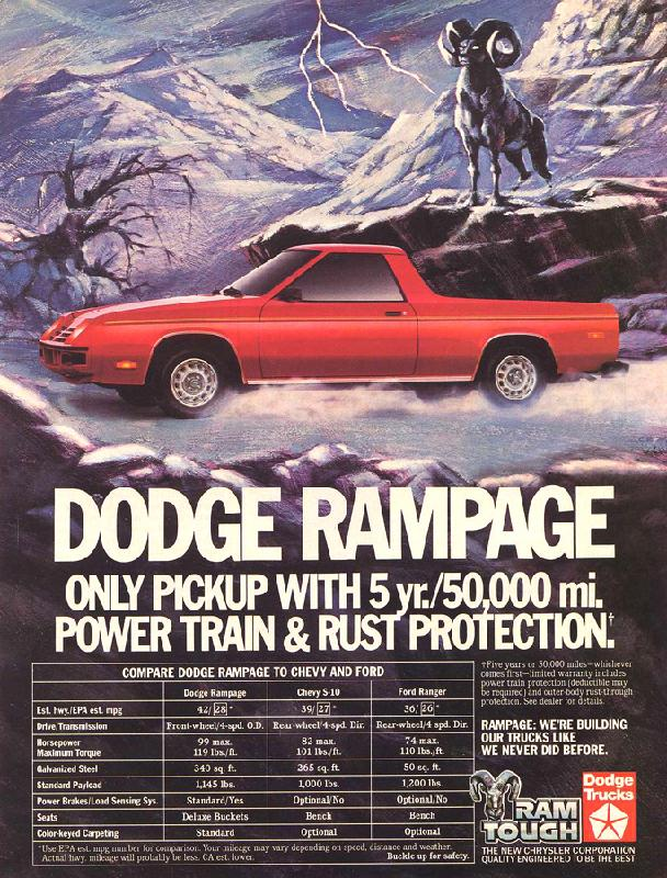Dodge Rampage, 1983