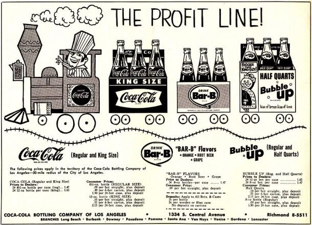 The profit line 1959